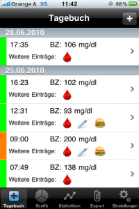 iphone app diabetes plus